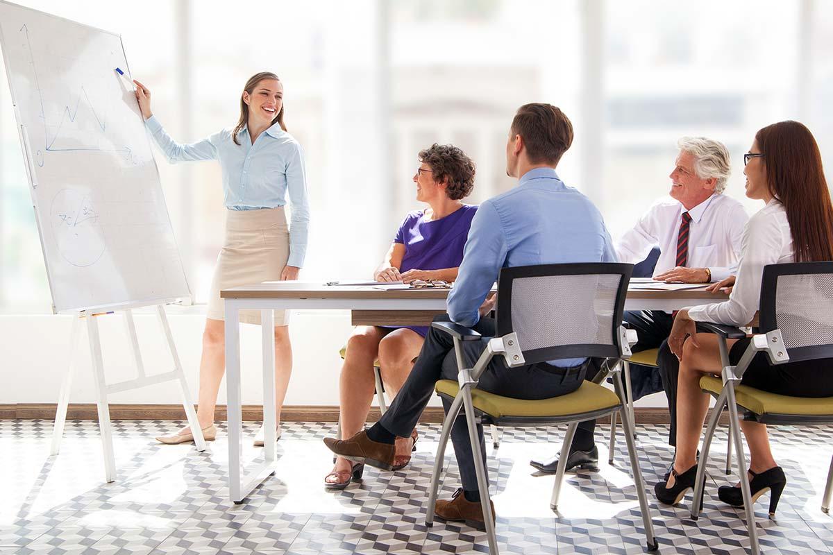 Training Needs Analysis for Organisations